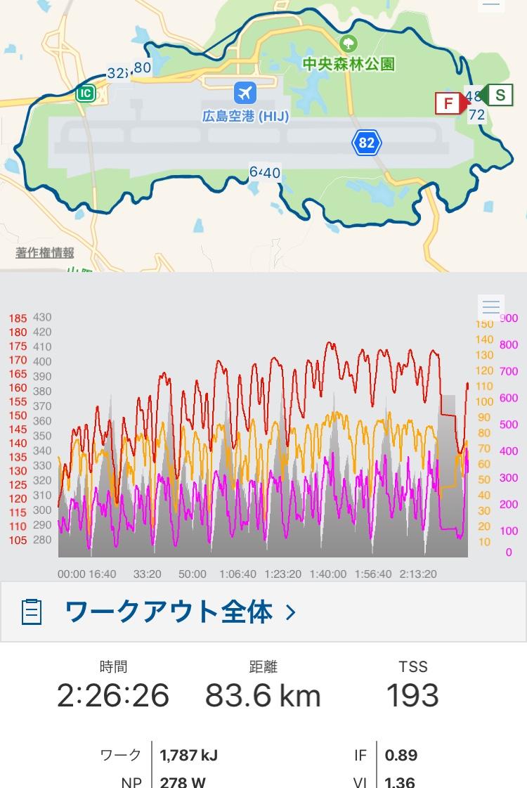 2019.10.20 中央森林公園 練習