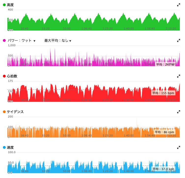 2021 中国地域ロード